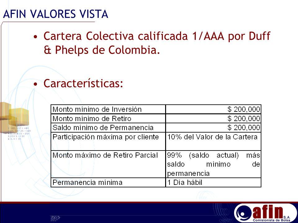 AFIN VALORES VISTA Cartera Colectiva calificada 1/AAA por Duff & Phelps de Colombia. Características: