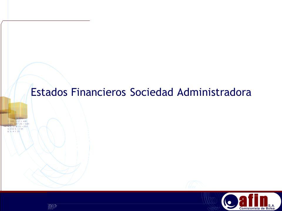 Estados Financieros Sociedad Administradora