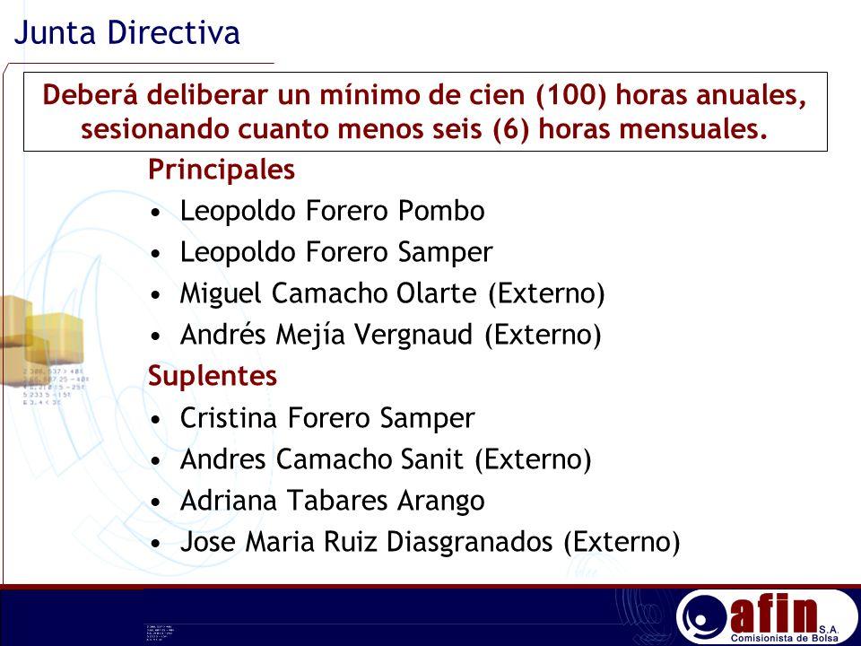 Principales Leopoldo Forero Pombo Leopoldo Forero Samper Miguel Camacho Olarte (Externo) Andrés Mejía Vergnaud (Externo) Suplentes Cristina Forero Sam