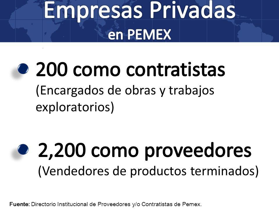 Fuente: Directorio Institucional de Proveedores y/o Contratistas de Pemex.