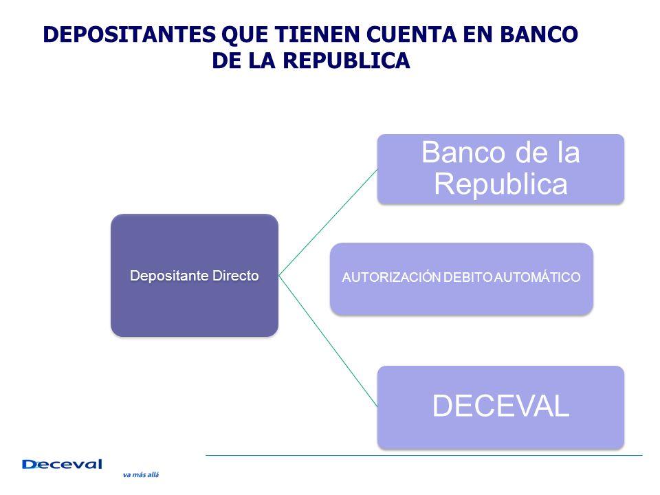 DEPOSITANTES QUE TIENEN CUENTA EN BANCO DE LA REPUBLICA Depositante Directo Banco de la Republica DECEVAL AUTORIZACIÓN DEBITO AUTOMÁTICO