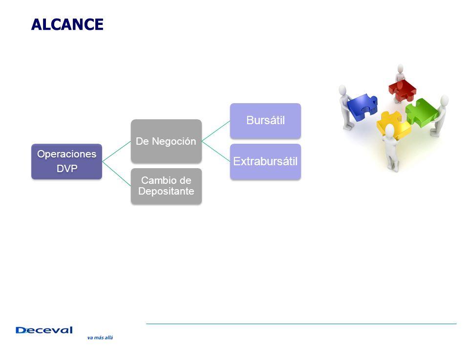 Operaciones DVP De Negoción BursátilExtrabursátil Cambio de Depositante ALCANCE
