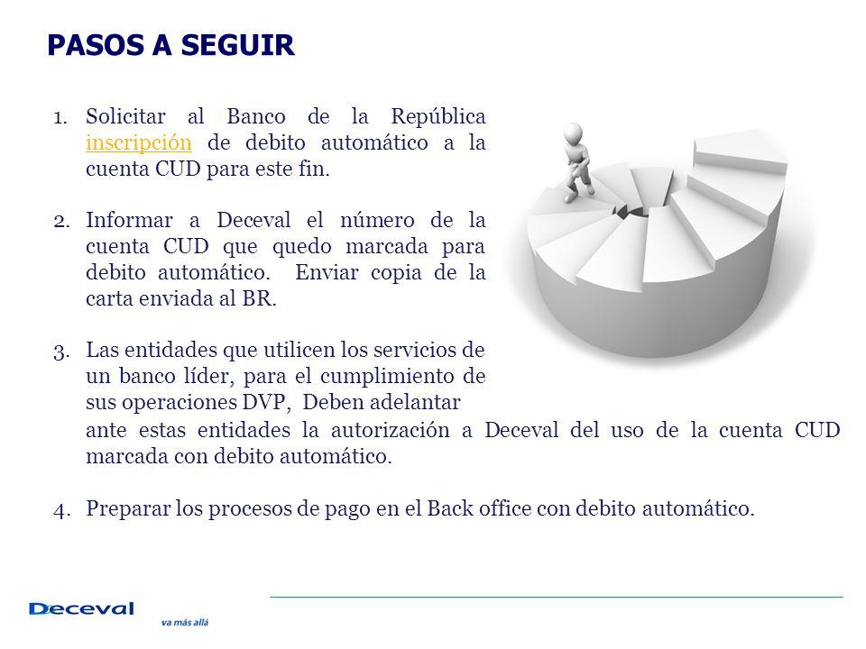 PASOS A SEGUIR 1.Solicitar al Banco de la República inscripción de debito automático a la cuenta CUD para este fin.