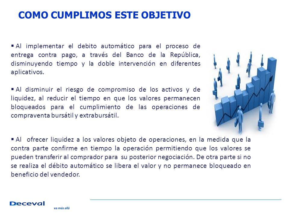 RIESGOS ANALIZADOS De compromiso de los activos, originado principalmente por el bloqueo de valores.