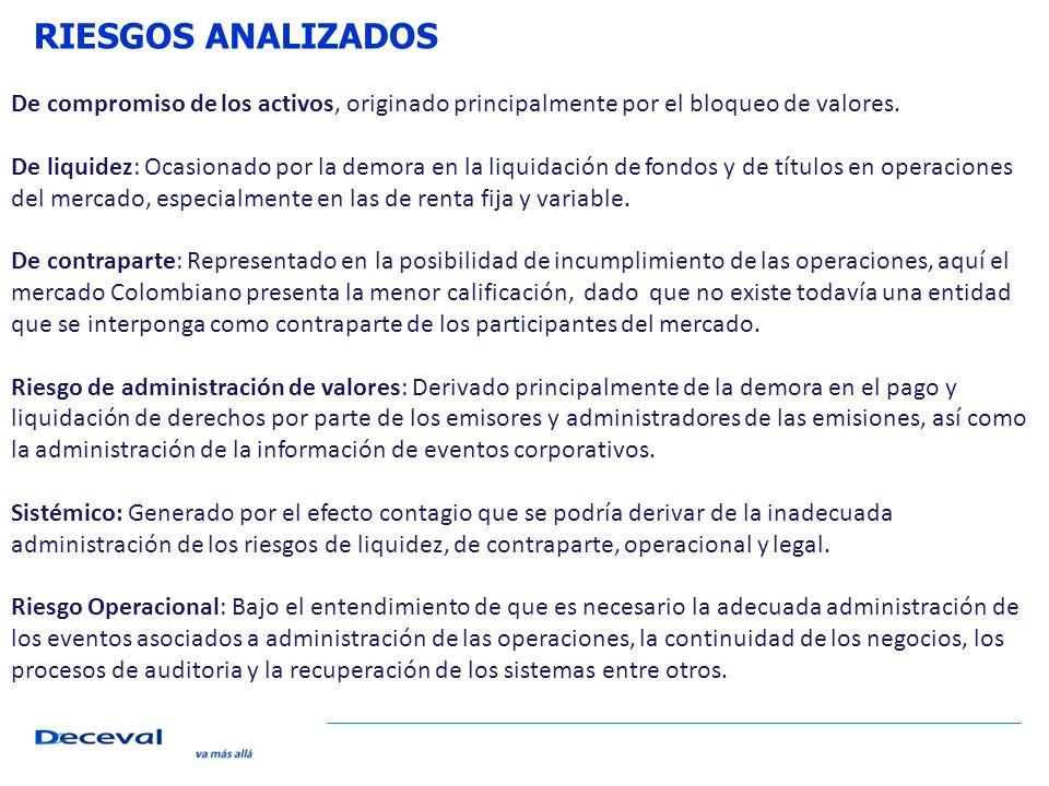 Operaciones DVP De Negoción BursátilExtrabursátil Cambio de Depositante CAMBIOS OPERATIVOS Y FUNCIONALES