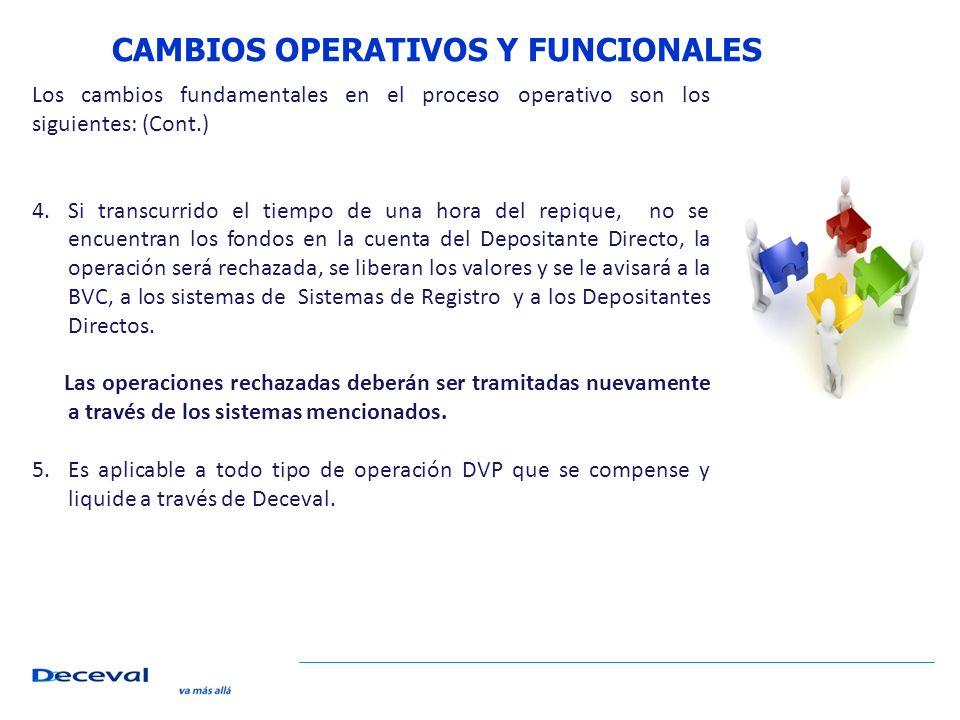 Bloqueo de Valores Desbloqueo de Valores X Rechazos e inclusión de operaciones modificadas Rechazos e inclusión de operaciones modificadas Deceval Recibe Archivo Sistema Externo BVC – Sist.