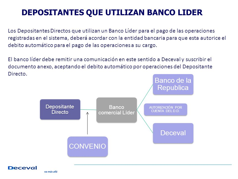 DEPOSITANTES QUE UTILIZAN BANCO LIDER Los Depositantes Directos que utilizan un Banco Líder para el pago de las operaciones registradas en el sistema, deberá acordar con la entidad bancaria para que esta autorice el debito automático para el pago de las operaciones a su cargo.