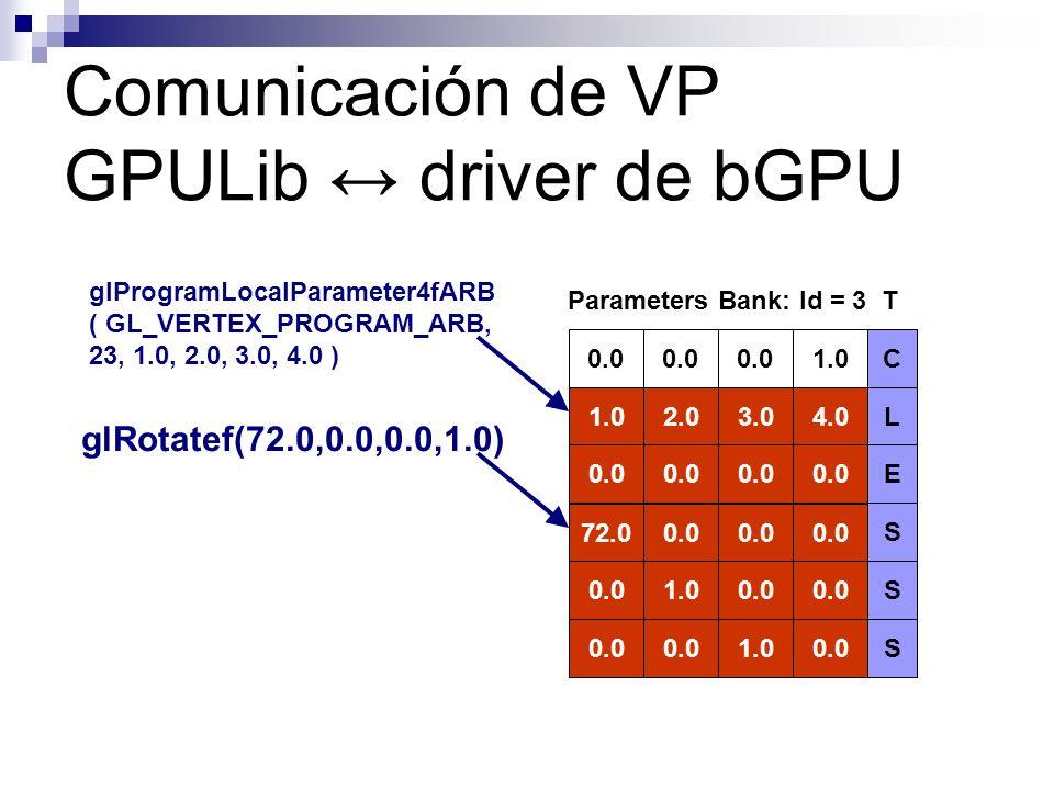 Comunicación de VP GPULib driver de bGPU Parameters Bank: Id = 3 T C0.0 1.0 23.00.0 L 17.00.0 E 226.00.0 226.01.00.0 226.02.00.0 S S S glRotatef(72.0,