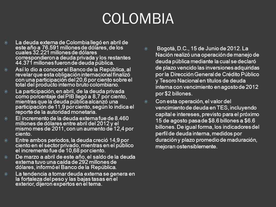 COLOMBIA La deuda externa de Colombia llegó en abril de este año a 76.591 millones de dólares, de los cuales 32.221 millones de dólares correspondiero