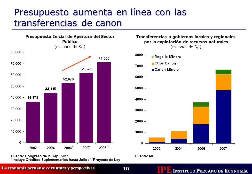 10 La economía peruana: coyuntura y perspectivas Presupuesto aumenta en línea con las transferencias de canon Presupuesto Inicial de Apertura del Sect
