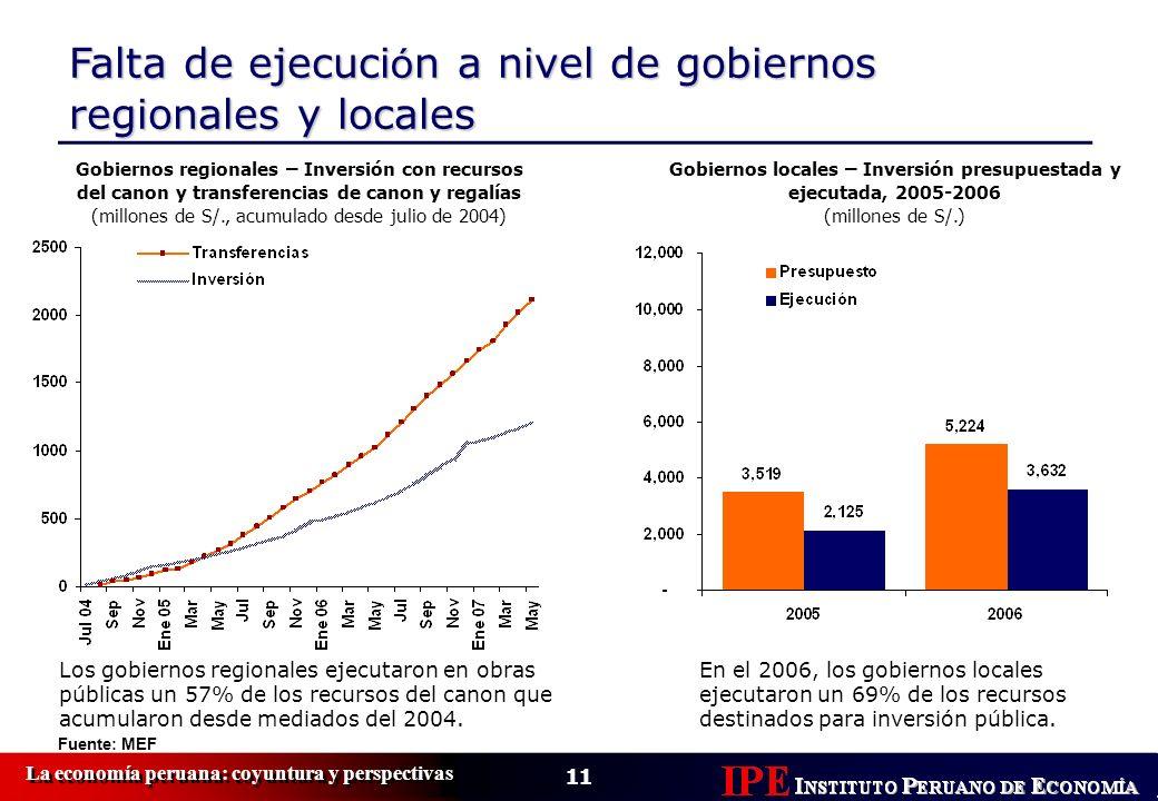 11 La economía peruana: coyuntura y perspectivas Gobiernos locales – Inversión presupuestada y ejecutada, 2005-2006 (millones de S/.) Falta de ejecuci
