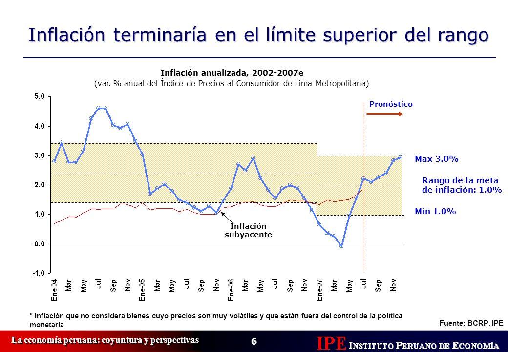 Crecimiento exportador alcanza meseta Tasa de utilización de capacidad instalada de la manufactura no primaria (en % del total) Exportaciones, 1997-2008e (en miles de US$ millones) Fuente: BCRP, IPE Pronóstico Fuente: BCRP 7 La economía peruana: coyuntura y perspectivas
