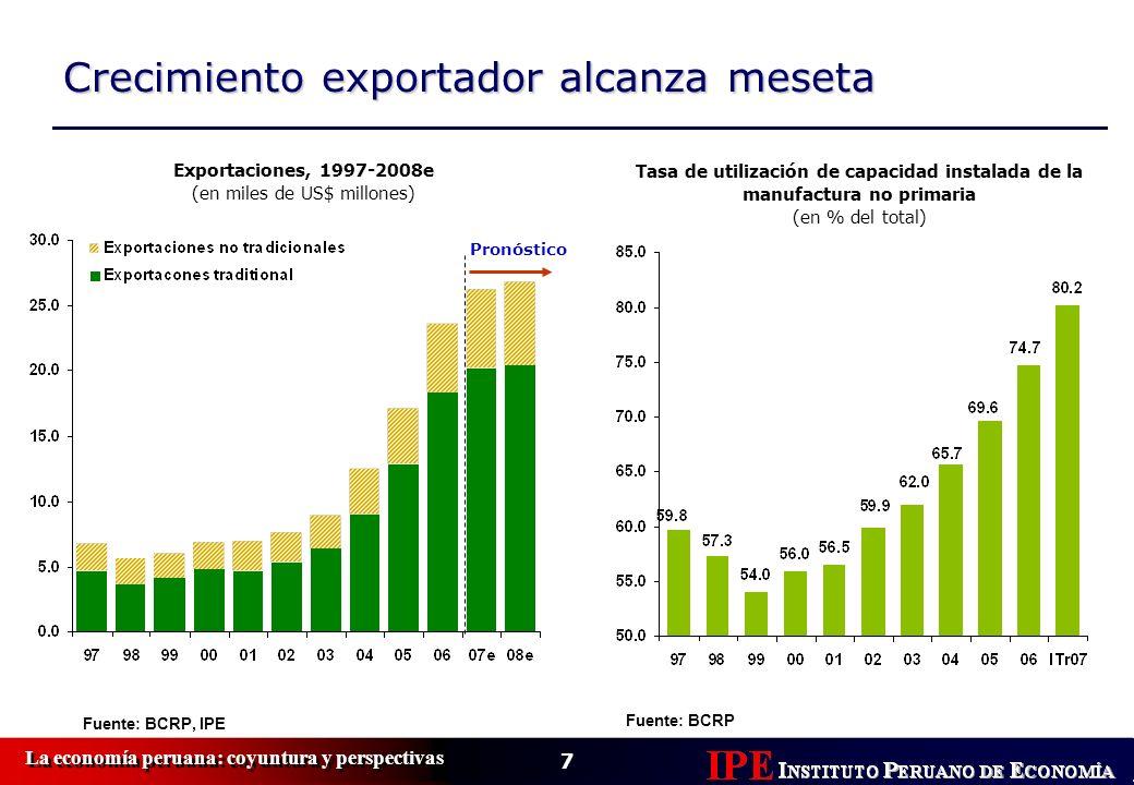 Crecimiento exportador alcanza meseta Tasa de utilización de capacidad instalada de la manufactura no primaria (en % del total) Exportaciones, 1997-20