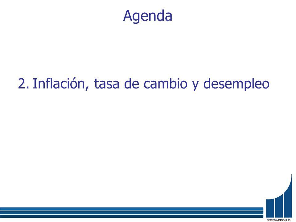 Agenda 1.Estamos cerca de un quiebre estructural. 2.Inflación, tasa de cambio y desempleo 3.Los dilemas de la política monetaria. 4.La encrucijada com
