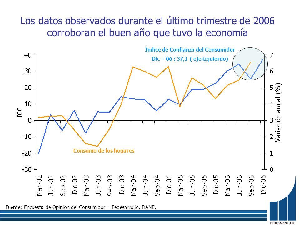 Los datos observados durante el último trimestre de 2006 corroboran el buen año que tuvo la economía Fuente: Encuesta de Opinión del Consumidor - Fedesarrollo.