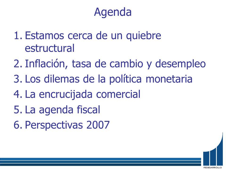 Agenda 1.Estamos cerca de un quiebre estructural 2.Inflación, tasa de cambio y desempleo 3.Los dilemas de la política monetaria 4.La encrucijada comercial 5.La agenda fiscal 6.Perspectivas 2007