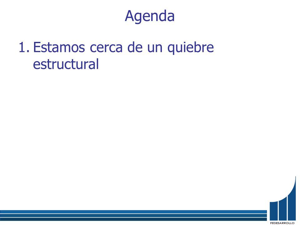 Agenda 1.Estamos cerca de un quiebre estructural 2.Inflación, tasa de cambio, desempleo. 3.Los dilemas de la política monetaria. 4.La encrucijada come