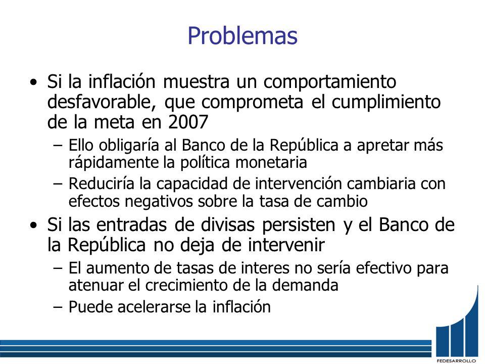 Problemas Si la inflación muestra un comportamiento desfavorable, que comprometa el cumplimiento de la meta en 2007 –Ello obligaría al Banco de la Rep