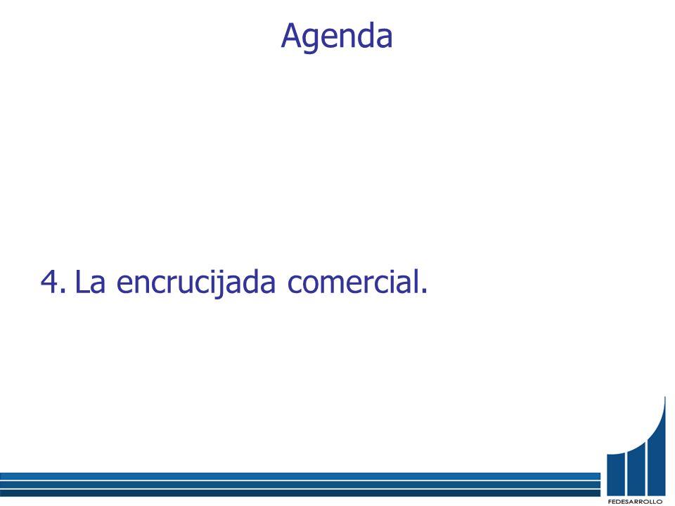 Agenda 1.Estamos cerca de un quiebre estructural. 2.Inflación, tasa de cambio, desempleo.