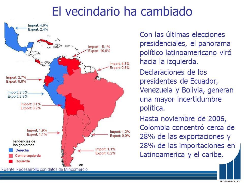 El vecindario ha cambiado Con las últimas elecciones presidenciales, el panorama político latinoamericano viró hacia la izquierda.