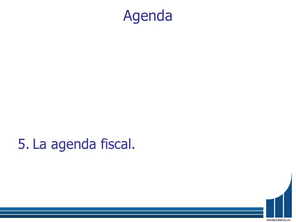 Agenda 1.Estamos cerca de un quiebre estructural. 2.Inflación, tasa de cambio, desempleo. 3.Los dilemas de la política monetaria. 4.La encrucijada com