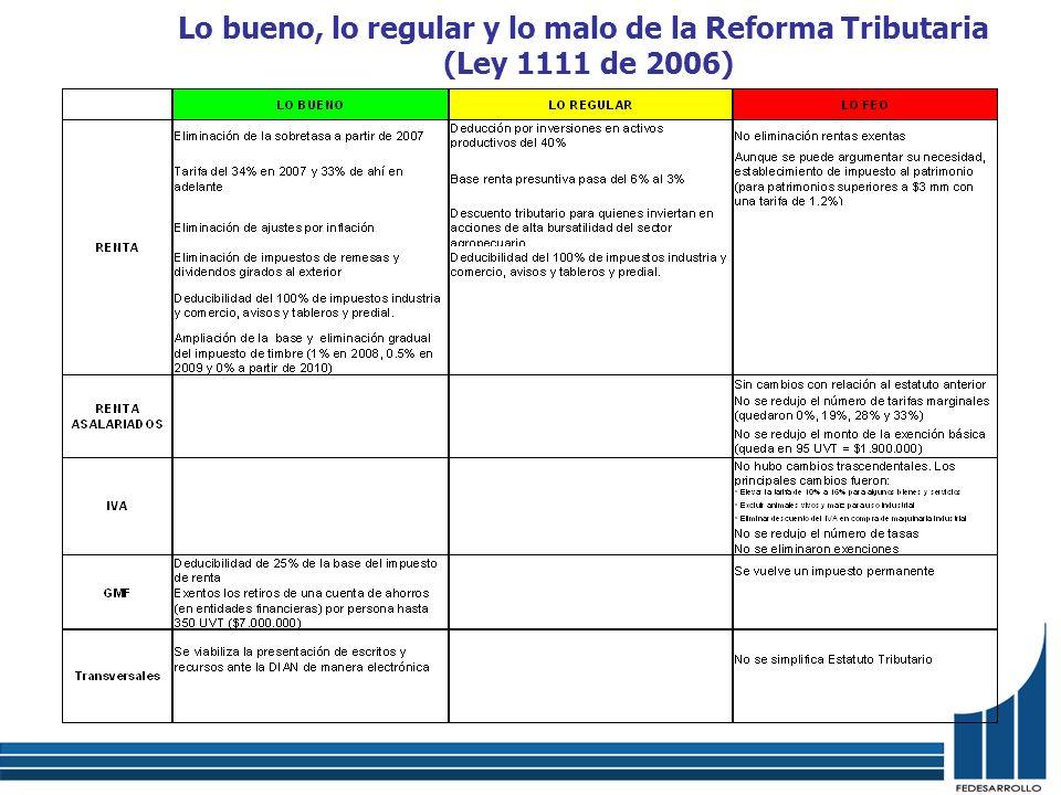 Lo bueno, lo regular y lo malo de la Reforma Tributaria (Ley 1111 de 2006)