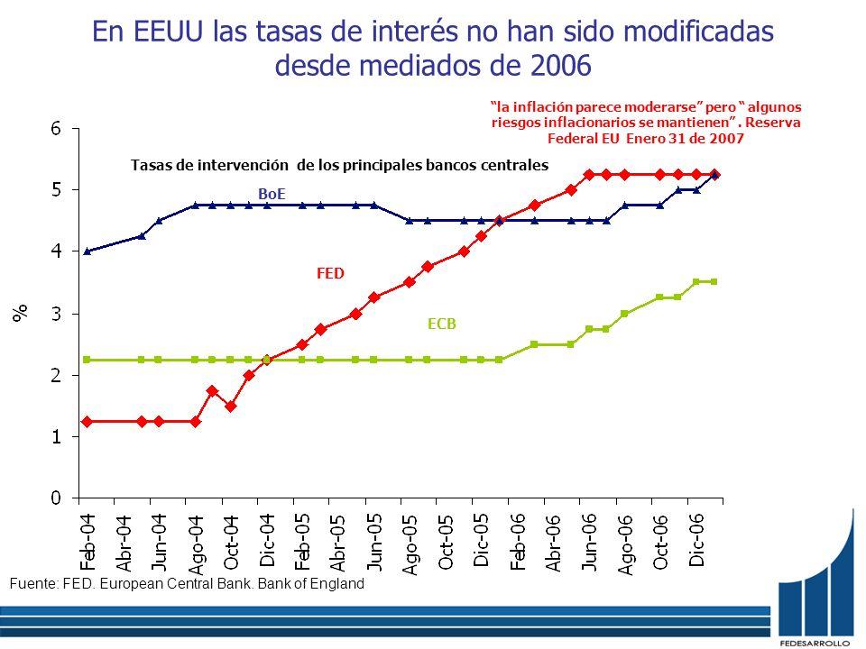 En EEUU las tasas de interés no han sido modificadas desde mediados de 2006 ECB BoE FED Fuente: FED. European Central Bank. Bank of England Tasas de i