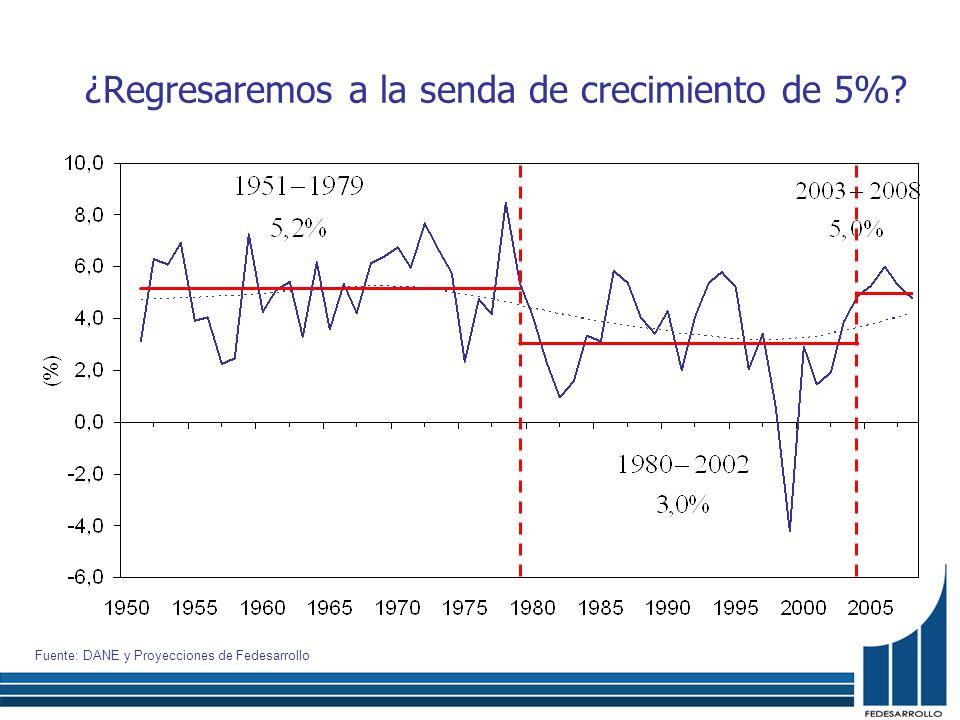 ¿Regresaremos a la senda de crecimiento de 5%? Fuente: DANE y Proyecciones de Fedesarrollo