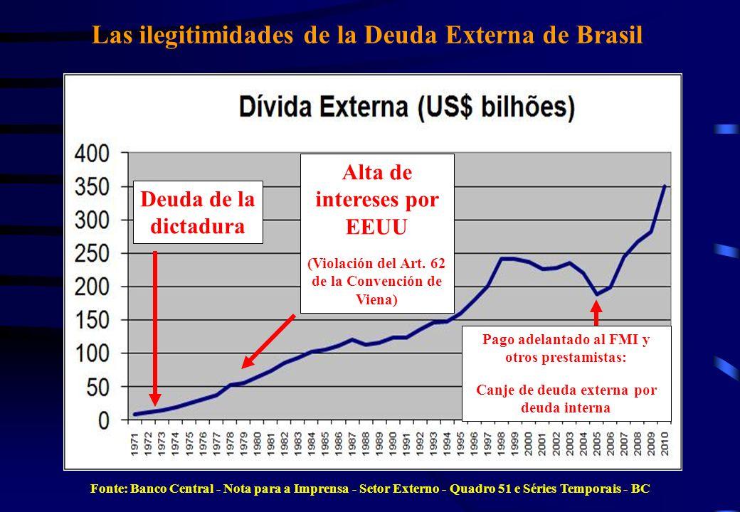 Fonte: Banco Central - Nota para a Imprensa - Setor Externo - Quadro 51 e Séries Temporais - BC Las ilegitimidades de la Deuda Externa de Brasil Pago adelantado al FMI y otros prestamistas: Canje de deuda externa por deuda interna Alta de intereses por EEUU (Violación del Art.