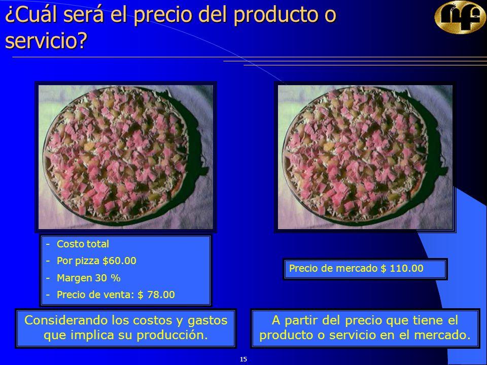 15 ¿Cuál será el precio del producto o servicio? - Costo total - Por pizza $60.00 - Margen 30 % - Precio de venta: $ 78.00 Considerando los costos y g