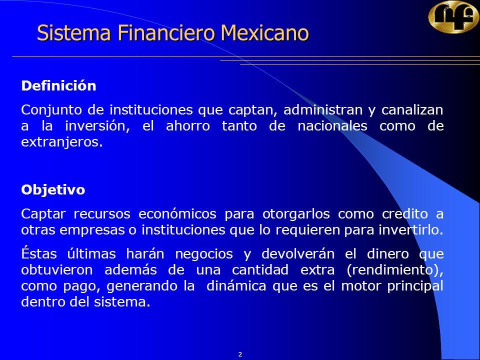3 Sistema Financiero Mexicano El principal integrante es la Secretaría de Hacienda y Crédito Público (S.H.C.P.) que vigila se respeten todas las leyes existentes de acuerdo a la Institución que se refiera.