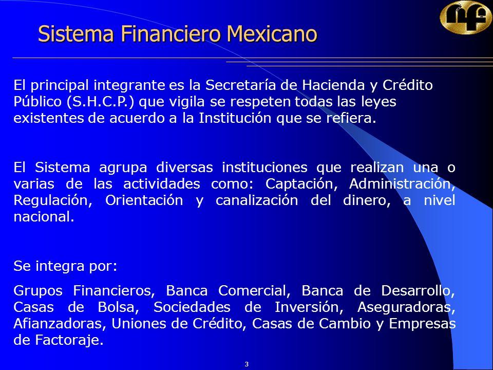 3 Sistema Financiero Mexicano El principal integrante es la Secretaría de Hacienda y Crédito Público (S.H.C.P.) que vigila se respeten todas las leyes