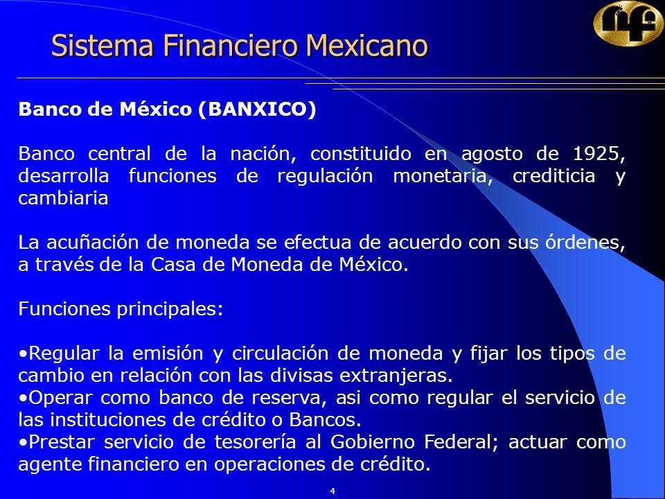 4 Sistema Financiero Mexicano Banco de México (BANXICO) Banco central de la nación, constituido en agosto de 1925, desarrolla funciones de regulación