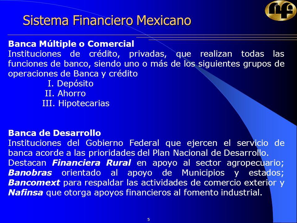 5 Sistema Financiero Mexicano Banca Múltiple o Comercial Instituciones de crédito, privadas, que realizan todas las funciones de banco, siendo uno o m