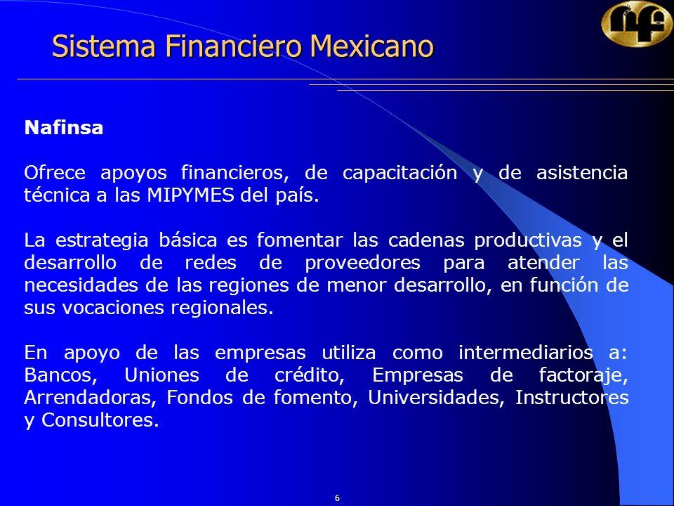 6 Sistema Financiero Mexicano Nafinsa Ofrece apoyos financieros, de capacitación y de asistencia técnica a las MIPYMES del país. La estrategia básica