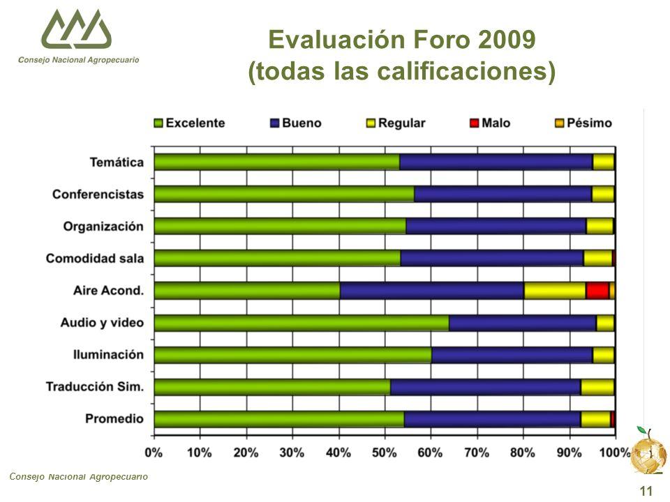 Consejo Nacional Agropecuario 11 Evaluación Foro 2009 (todas las calificaciones)