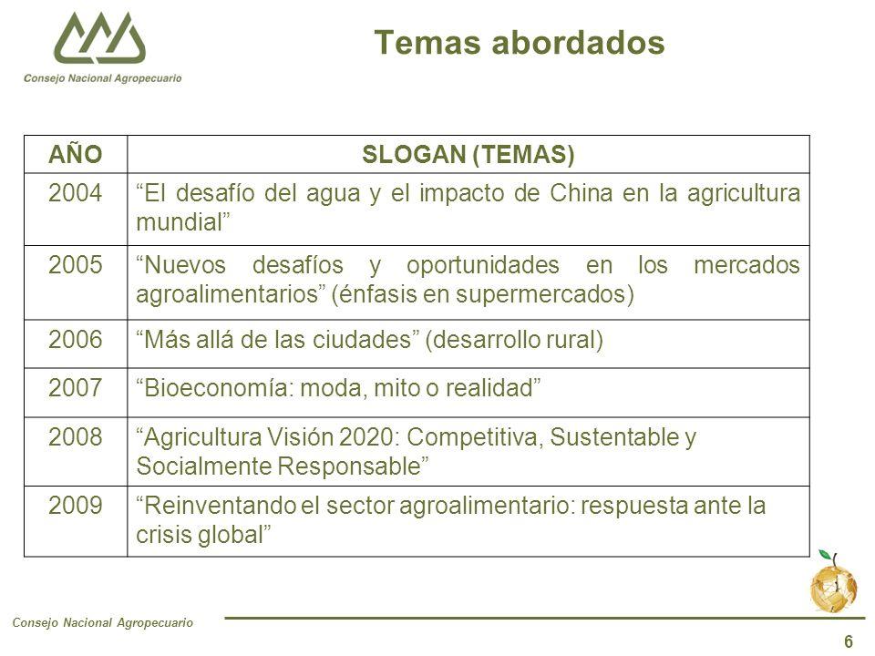 Consejo Nacional Agropecuario 6 Temas abordados AÑOSLOGAN (TEMAS) 2004El desafío del agua y el impacto de China en la agricultura mundial 2005Nuevos desafíos y oportunidades en los mercados agroalimentarios (énfasis en supermercados) 2006Más allá de las ciudades (desarrollo rural) 2007Bioeconomía: moda, mito o realidad 2008Agricultura Visión 2020: Competitiva, Sustentable y Socialmente Responsable 2009Reinventando el sector agroalimentario: respuesta ante la crisis global