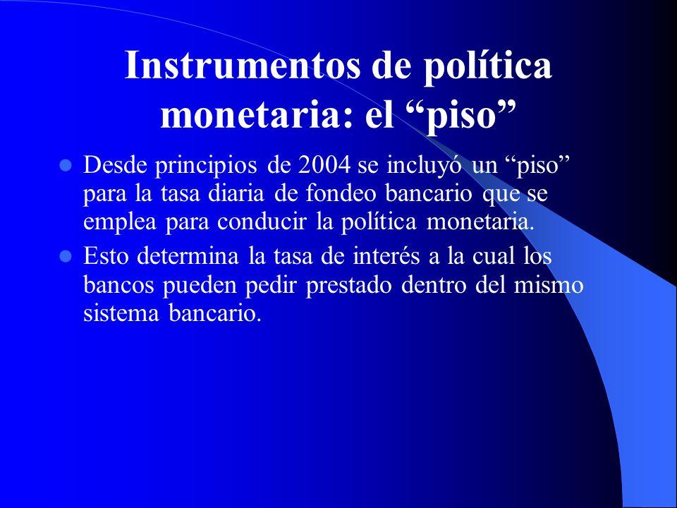 Instrumentos de política monetaria: el piso Desde principios de 2004 se incluyó un piso para la tasa diaria de fondeo bancario que se emplea para cond