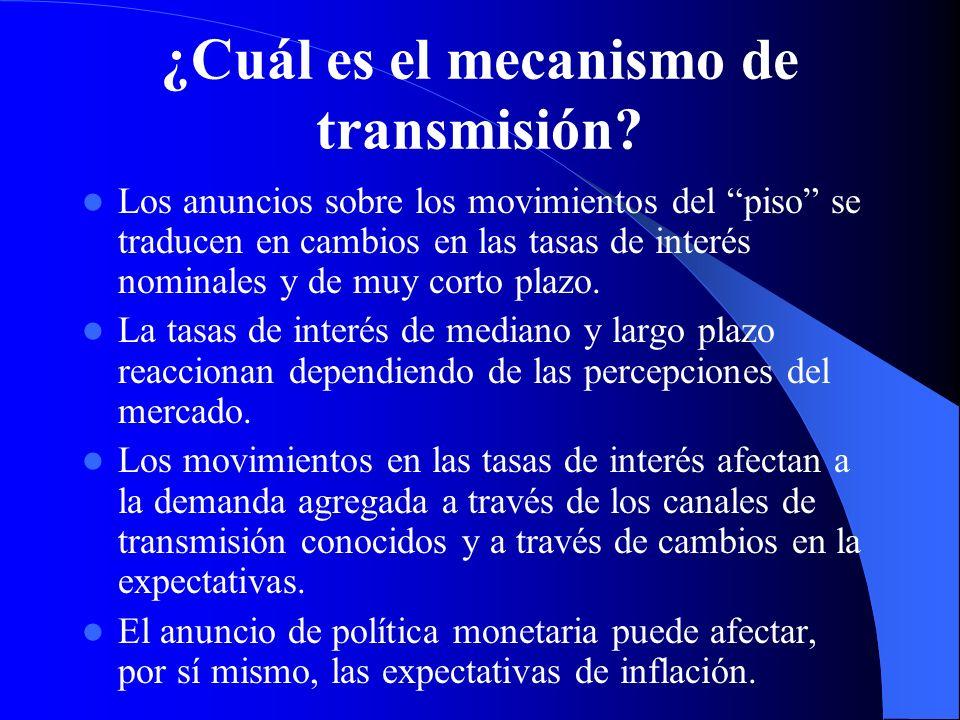 ¿Cuál es el mecanismo de transmisión? Los anuncios sobre los movimientos del piso se traducen en cambios en las tasas de interés nominales y de muy co