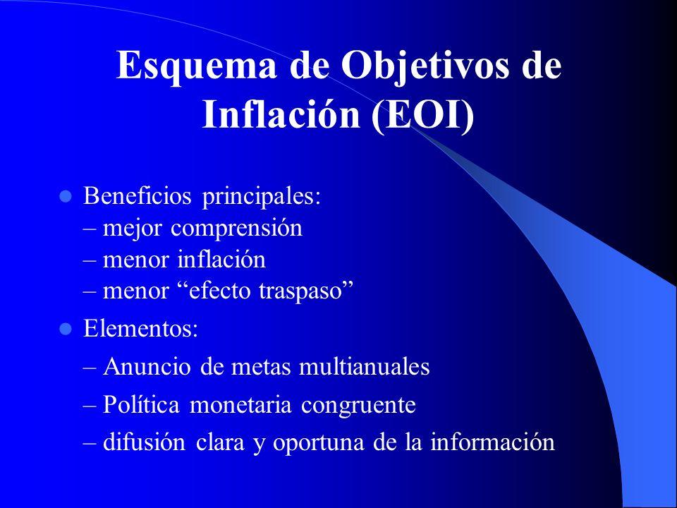 Esquema de Objetivos de Inflación (EOI) Beneficios principales: – mejor comprensión – menor inflación – menor efecto traspaso Elementos: – Anuncio de