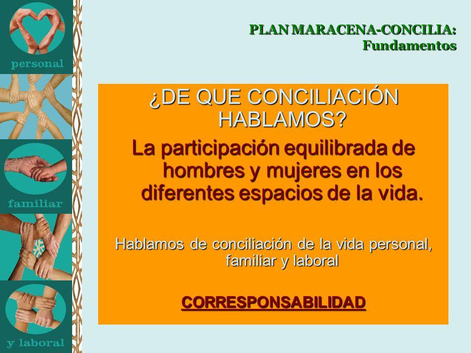 PLAN MARACENA-CONCILIA: Fundamentos ¿DE QUE CONCILIACIÓN HABLAMOS.