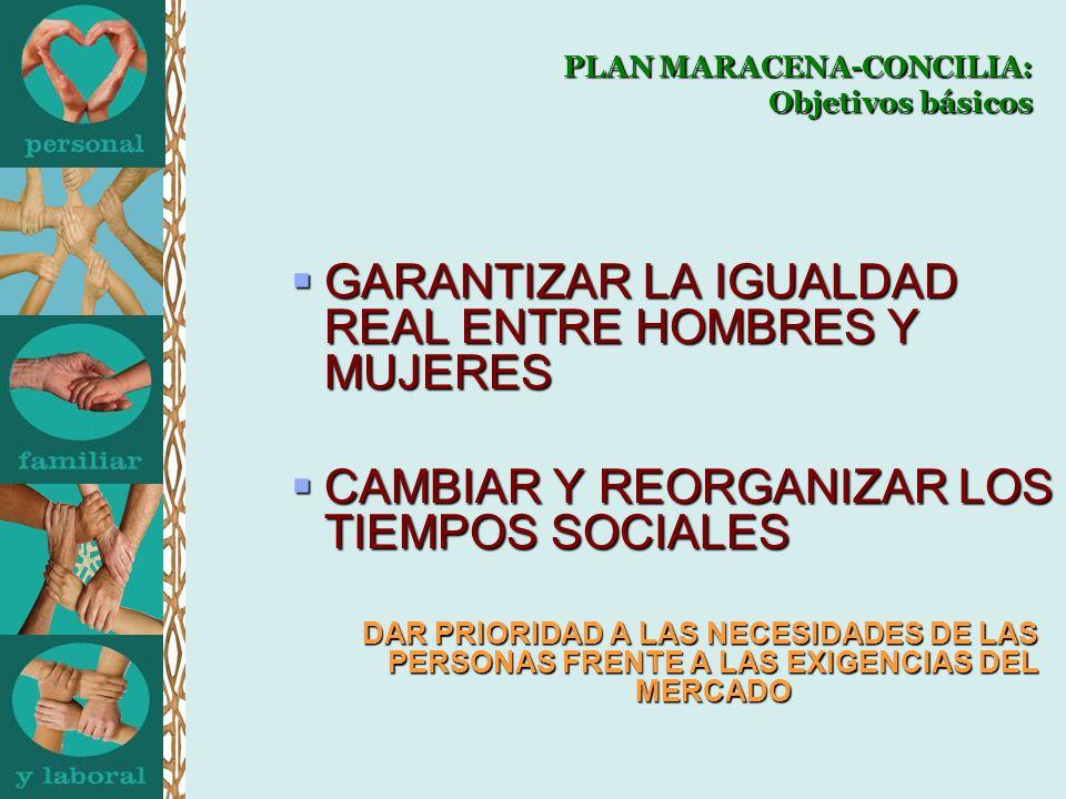 GARANTIZAR LA IGUALDAD REAL ENTRE HOMBRES Y MUJERES GARANTIZAR LA IGUALDAD REAL ENTRE HOMBRES Y MUJERES CAMBIAR Y REORGANIZAR LOS TIEMPOS SOCIALES CAMBIAR Y REORGANIZAR LOS TIEMPOS SOCIALES DAR PRIORIDAD A LAS NECESIDADES DE LAS PERSONAS FRENTE A LAS EXIGENCIAS DEL MERCADO PLAN MARACENA-CONCILIA: Objetivos básicos