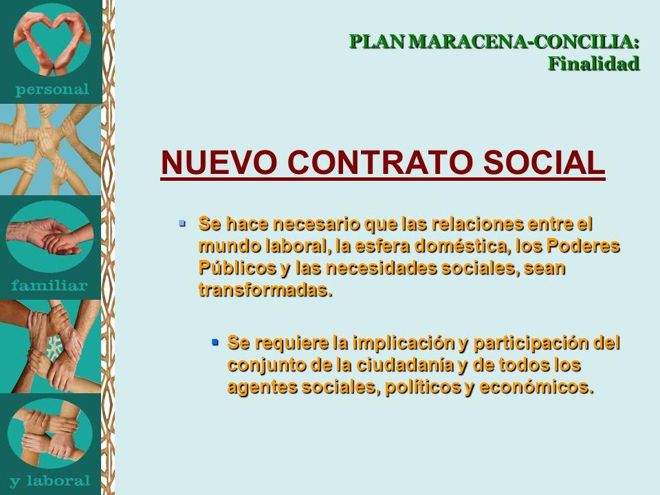 NUEVO CONTRATO SOCIAL Se hace necesario que las relaciones entre el mundo laboral, la esfera doméstica, los Poderes Públicos y las necesidades sociales, sean transformadas.