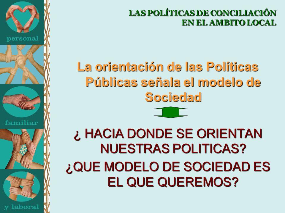 LAS POLÍTICAS DE CONCILIACIÓN EN EL AMBITO LOCAL La orientación de las Políticas Públicas señala el modelo de Sociedad ¿ HACIA DONDE SE ORIENTAN NUESTRAS POLITICAS.