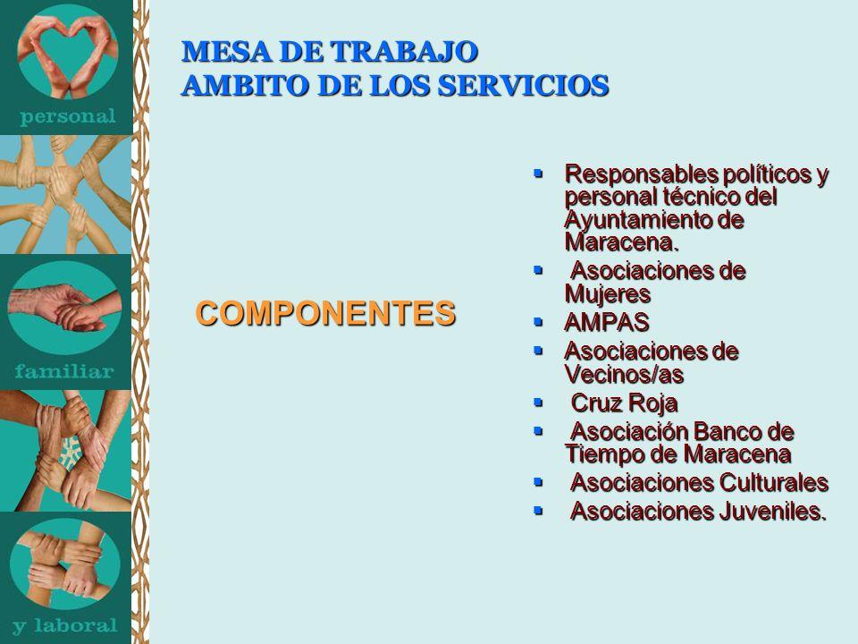 MESA DE TRABAJO AMBITO DE LOS SERVICIOS COMPONENTES Responsables políticos y personal técnico del Ayuntamiento de Maracena.