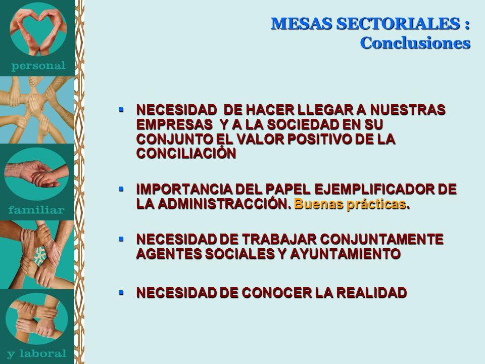 MESAS SECTORIALES : Conclusiones NECESIDAD DE HACER LLEGAR A NUESTRAS EMPRESAS Y A LA SOCIEDAD EN SU CONJUNTO EL VALOR POSITIVO DE LA CONCILIACIÓN NECESIDAD DE HACER LLEGAR A NUESTRAS EMPRESAS Y A LA SOCIEDAD EN SU CONJUNTO EL VALOR POSITIVO DE LA CONCILIACIÓN IMPORTANCIA DEL PAPEL EJEMPLIFICADOR DE LA ADMINISTRACCIÓN.