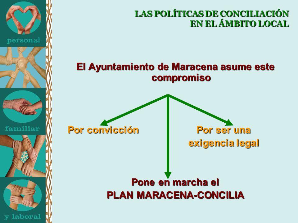 LAS POLÍTICAS DE CONCILIACIÓN EN EL ÁMBITO LOCAL El Ayuntamiento de Maracena asume este compromiso Por convicción Por ser una exigencia legal exigencia legal Pone en marcha el PLAN MARACENA-CONCILIA