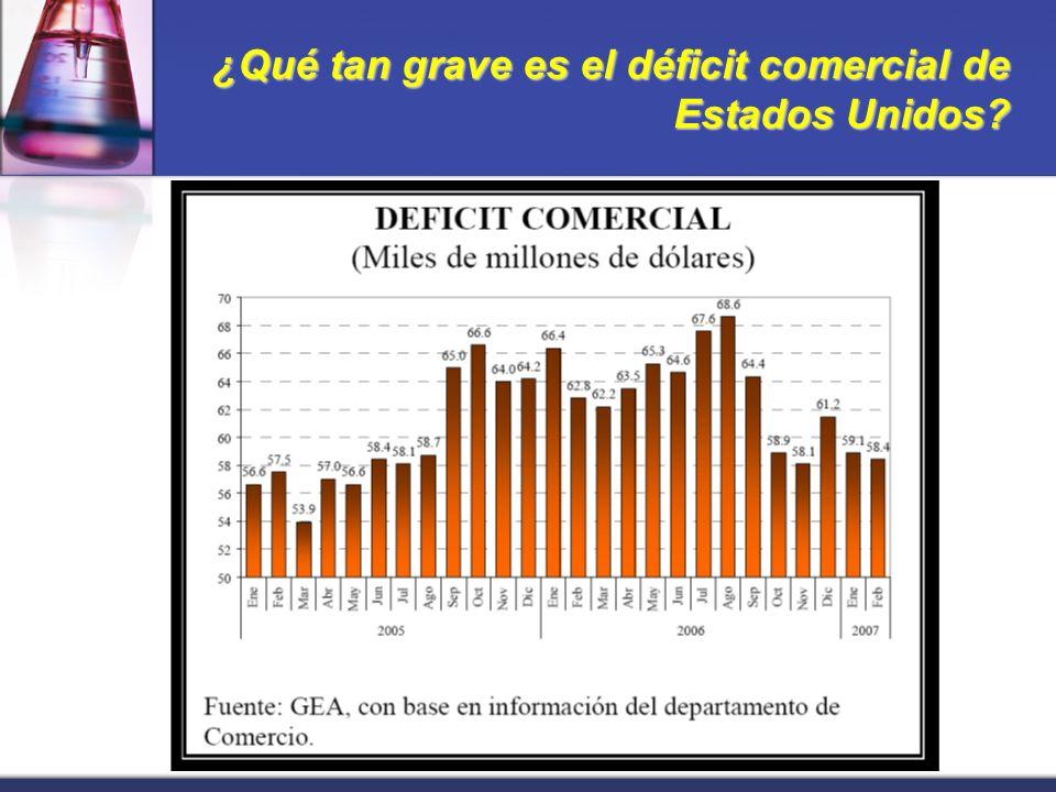 ¿Qué tan grave es el déficit comercial de Estados Unidos