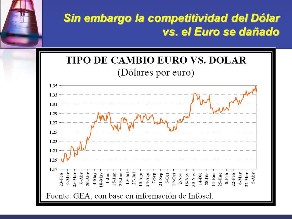 Sin embargo la competitividad del Dólar vs. el Euro se dañado