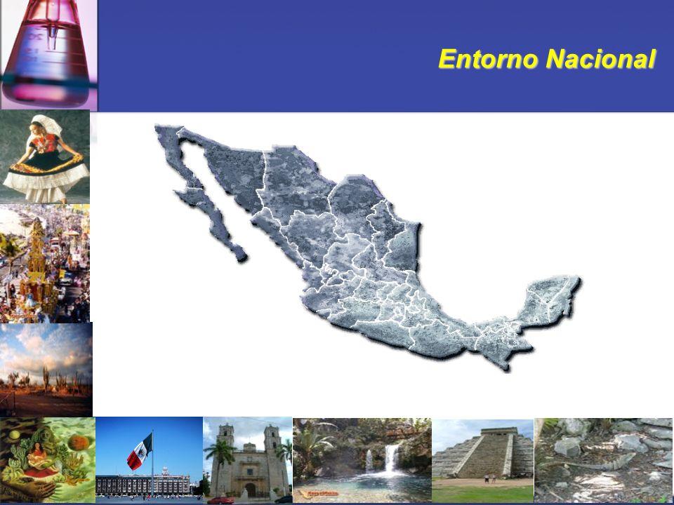 Entorno Nacional